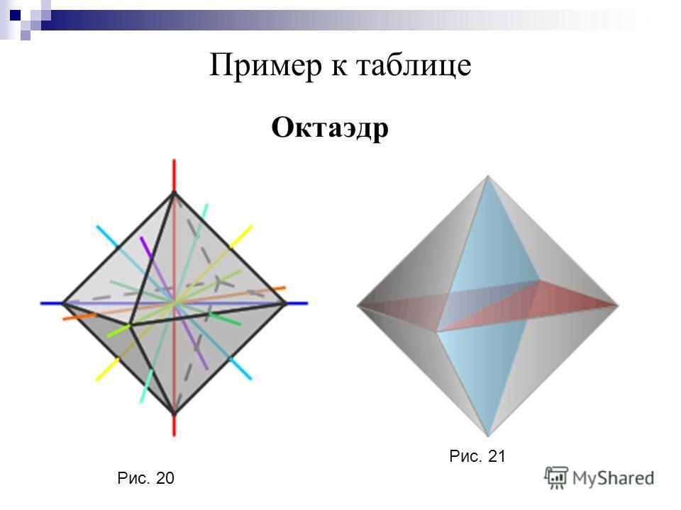 Пример к таблице Октаэдр Рис. 20 Рис. 21