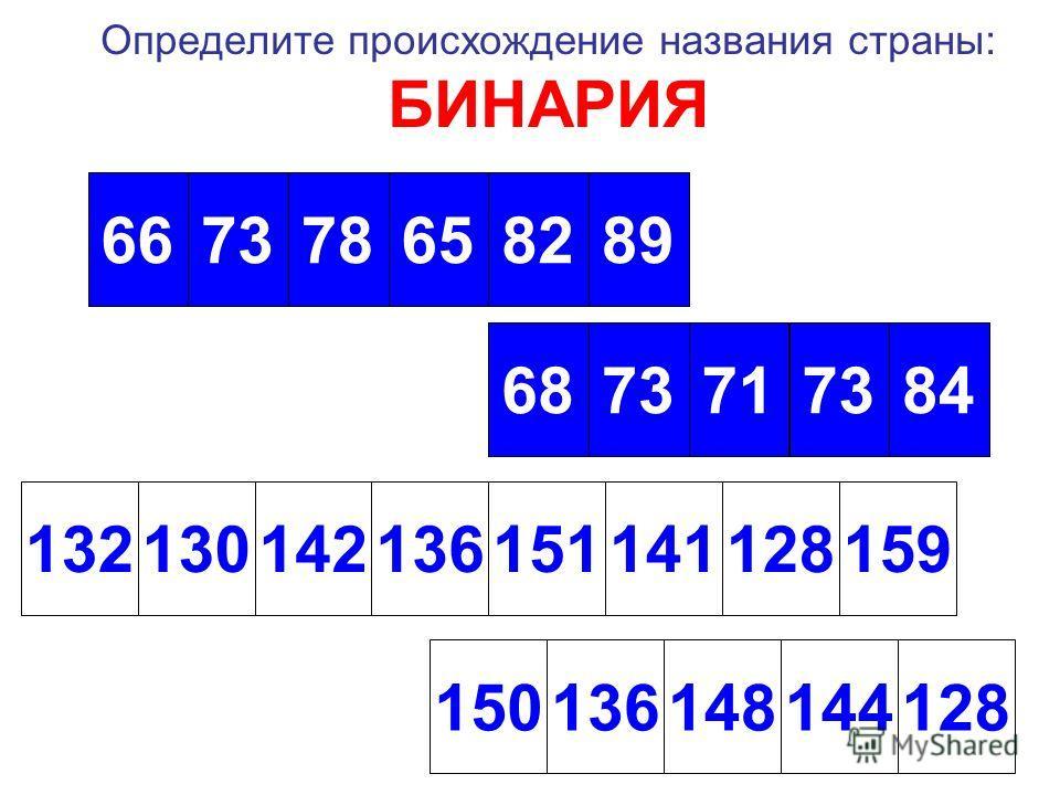 Определите происхождение названия страны: БИНАРИЯ 667378658289 6873717384 132130142136151141128159 136148144128150