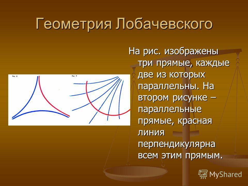 Геометрия Лобачевского На рис. изображены три прямые, каждые две из которых параллельны. На втором рисунке – параллельные прямые, красная линия перпендикулярна всем этим прямым.