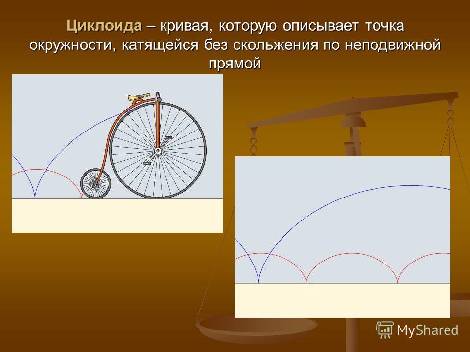 Циклоида – кривая, которую описывает точка окружности, катящейся без скольжения по неподвижной прямой