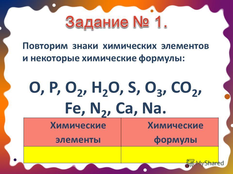 Повторим знаки химических элементов и некоторые химические формулы: О, Р, O 2, H 2 O, S, O 3, CO 2, Fe, N 2, Ca, Na. Химические элементы Химические формулы