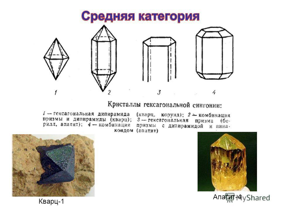 Кварц-1 Апатит-4