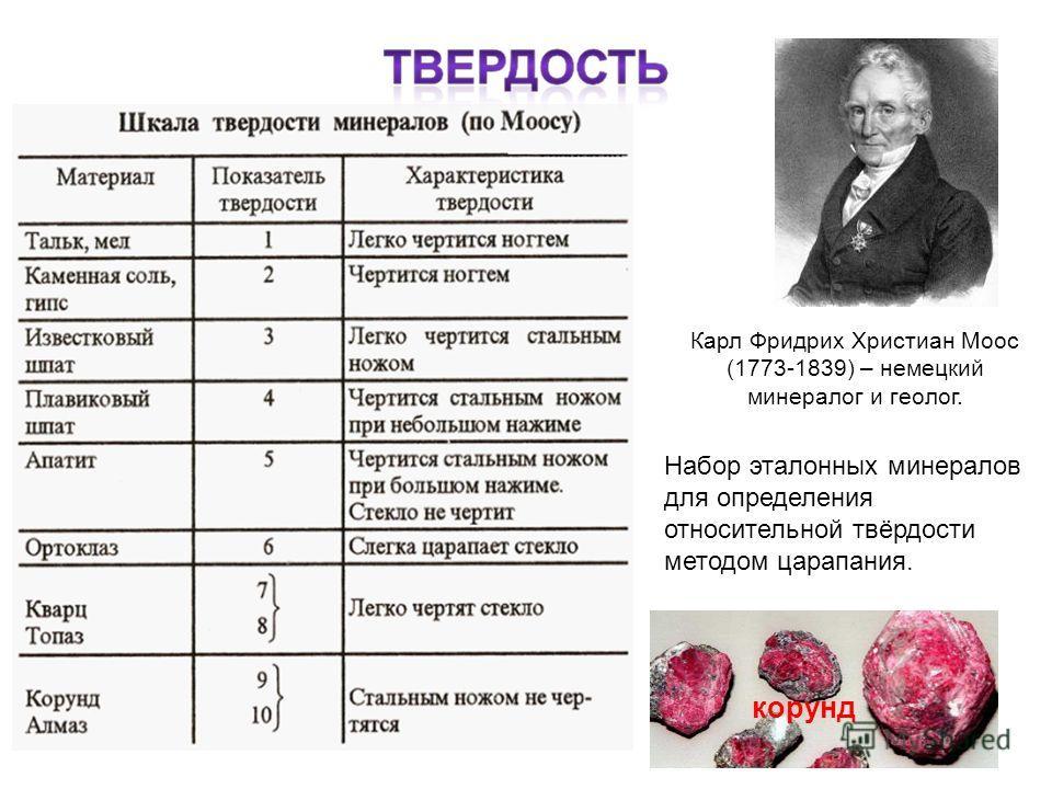 Набор эталонных минералов для определения относительной твёрдости методом царапания. Карл Фридрих Христиан Моос (1773-1839) – немецкий минералог и геолог. корунд