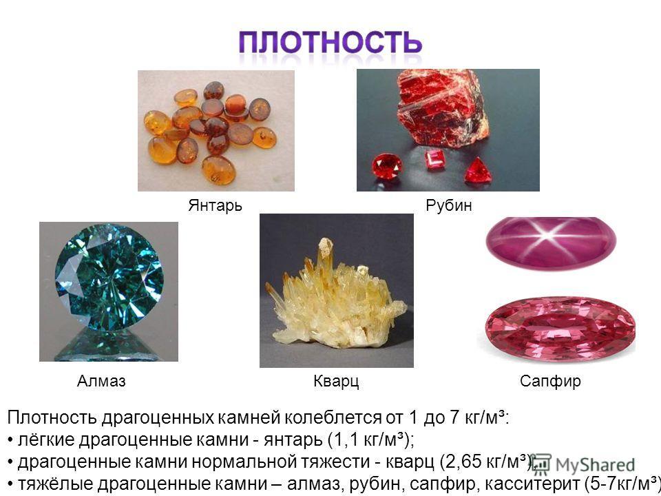 Плотность драгоценных камней колеблется от 1 до 7 кг/м³: лёгкие драгоценные камни - янтарь (1,1 кг/м³); драгоценные камни нормальной тяжести - кварц (2,65 кг/м³); тяжёлые драгоценные камни – алмаз, рубин, сапфир, касситерит (5-7кг/м³). Сапфир Алмаз Р