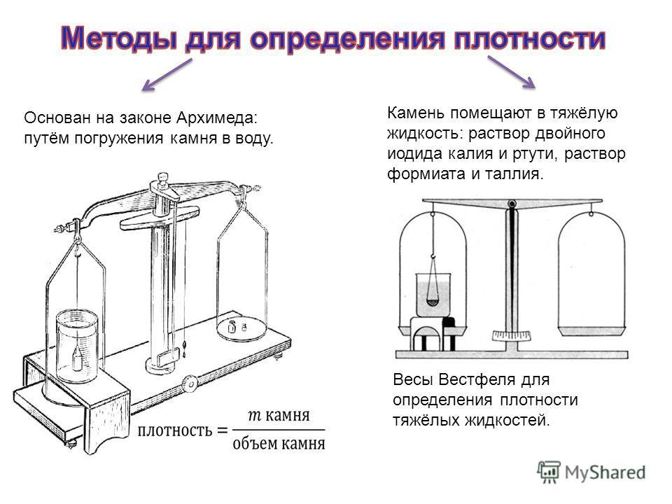 Основан на законе Архимеда: путём погружения камня в воду. Камень помещают в тяжёлую жидкость: раствор двойного иодида калия и ртути, раствор формиата и таллия. Весы Вестфеля для определения плотности тяжёлых жидкостей.