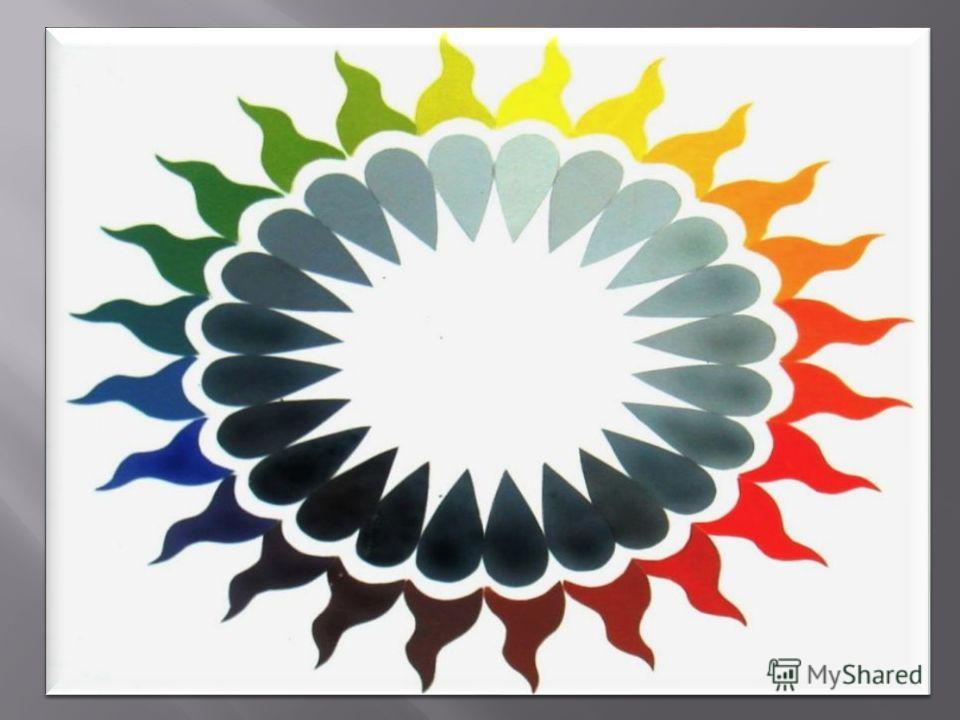 Цвета и их оттенки, которые мы различаем в спектре (красный, оранжевый, желтый, зеленый, голубой, синий, фиолетовый). Хроматический цвет определяется тремя физическими понятиями: цветовой тон, насыщенность и яркость. Насыщенностью называется степень