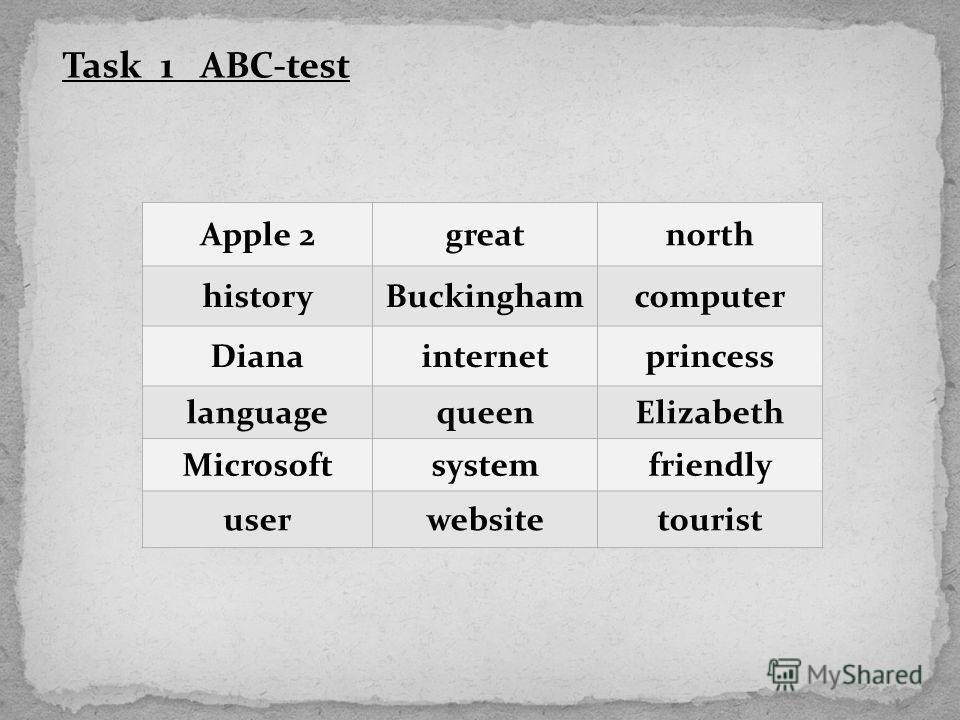 Task 1 ABC-test Apple 2greatnorth historyBuckinghamcomputer Dianainternetprincess languagequeenElizabeth Microsoftsystemfriendly userwebsitetourist