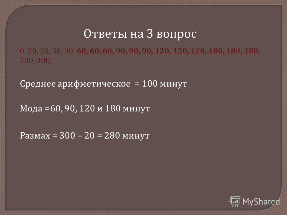 Ответы на 3 вопрос 0, 20, 20, 30, 30, 60, 60, 60, 90, 90, 90, 120, 120, 120, 180, 180, 180, 300, 300, Среднее арифметическое = 100 минут Мода =60, 90, 120 и 180 минут Размах = 300 – 20 = 280 минут