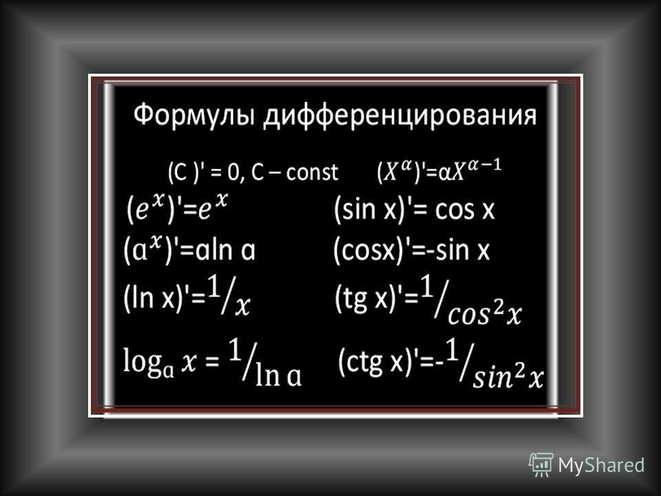 Применение производной для исследования функции и дальнейшего построения графика функции