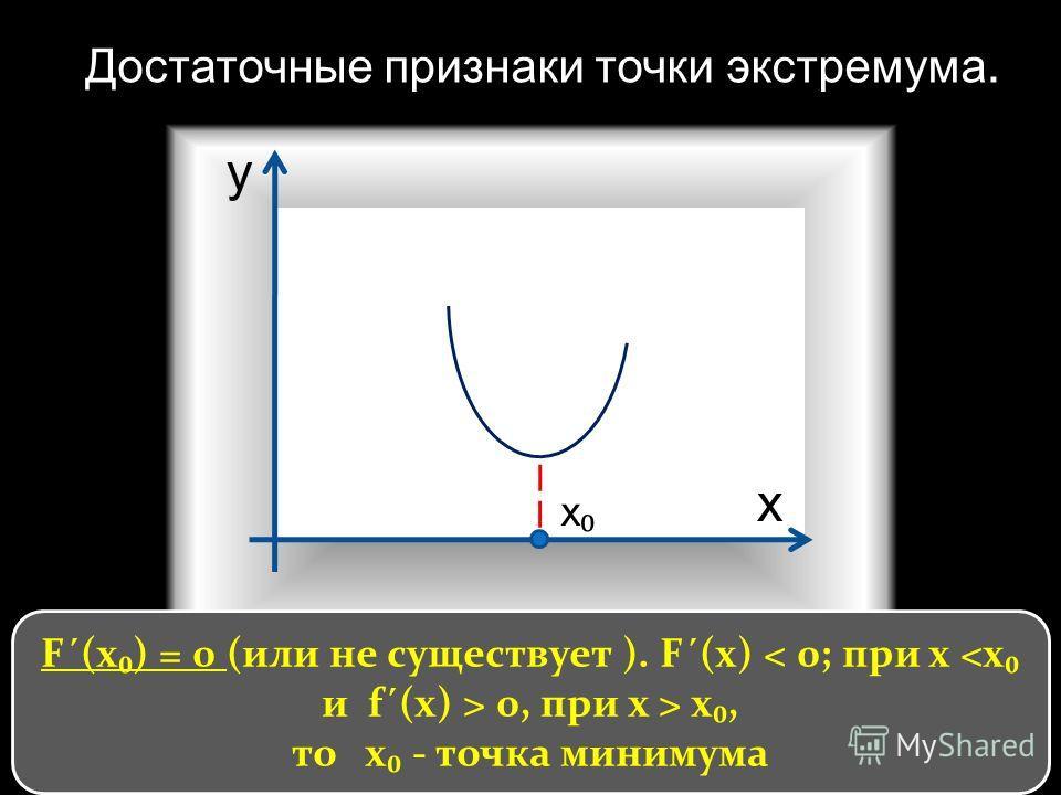 x Достаточные признаки точки экстремума. F´(x) = 0 (или не существует ). F´(x)>0; при x