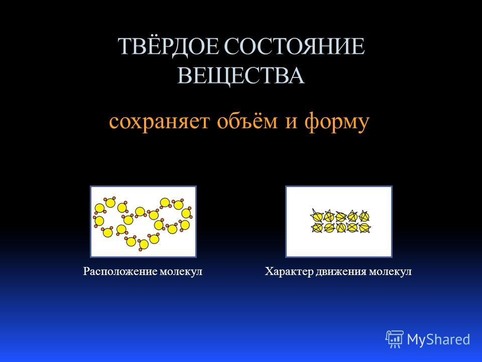 ТВЁРДОЕ СОСТОЯНИЕ ВЕЩЕСТВА Расположение молекулХарактер движения молекул сохраняет объём и форму