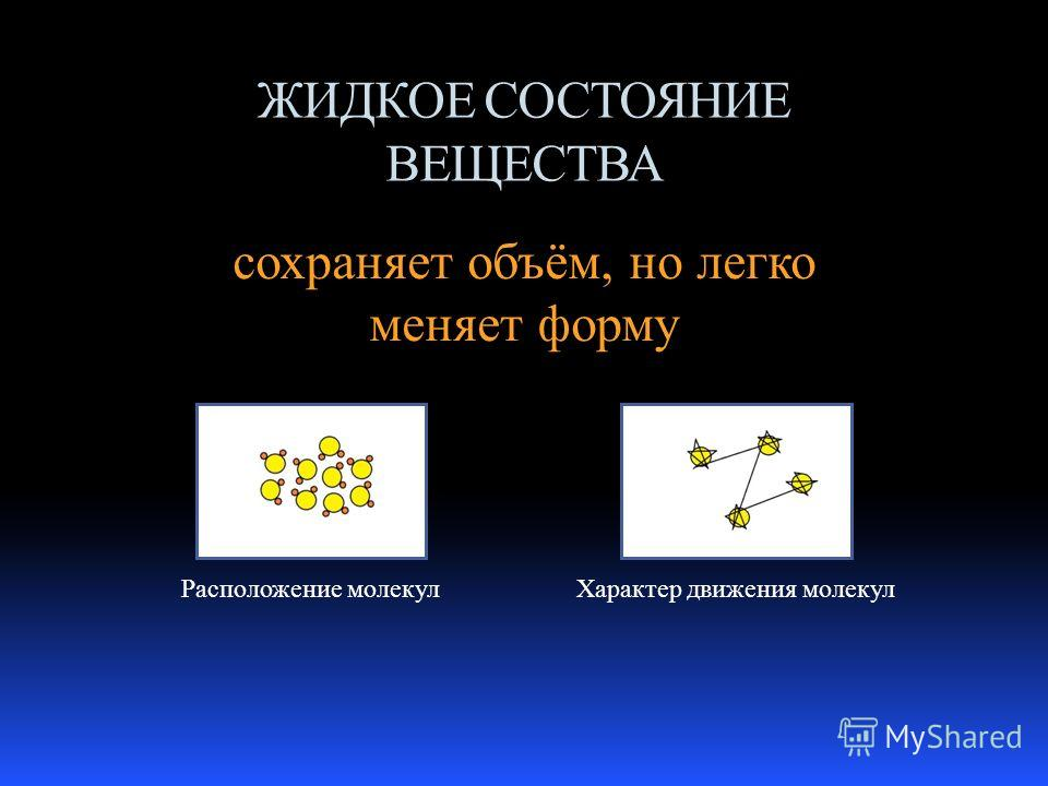 ЖИДКОЕ СОСТОЯНИЕ ВЕЩЕСТВА Расположение молекулХарактер движения молекул сохраняет объём, но легко меняет форму