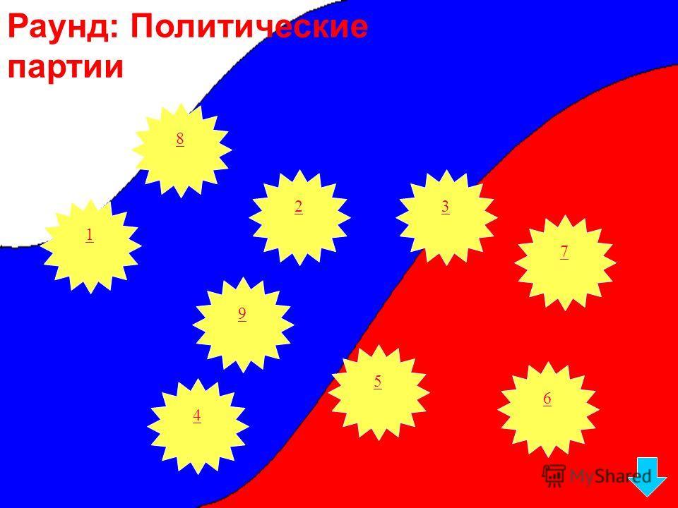 Раунд: Политические партии 5 4 6 3 1 2 7 9 8