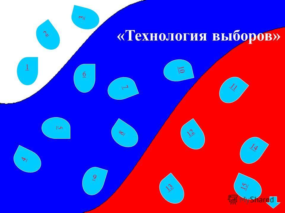 «Технология выборов» 2 7 8 5 6 3 1 13 12 15 9 14 10 4 11