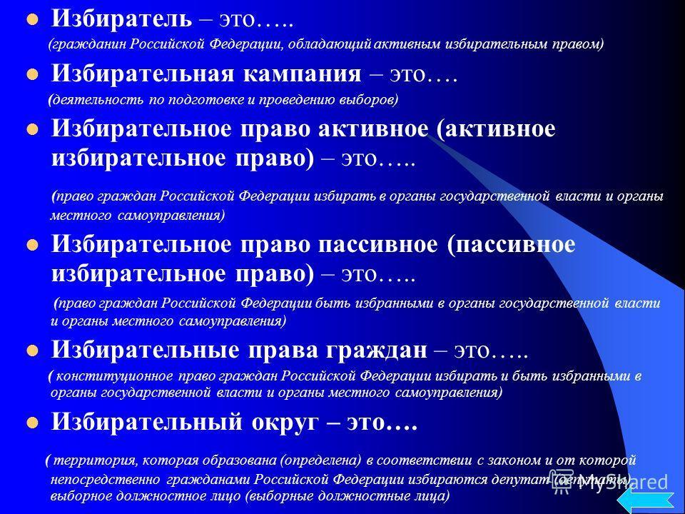 Избиратель – это….. (гражданин Российской Федерации, обладающий активным избирательным правом) Избирательная кампания – это…. (деятельность по подготовке и проведению выборов) Избирательное право активное (активное избирательное право) – это….. (прав