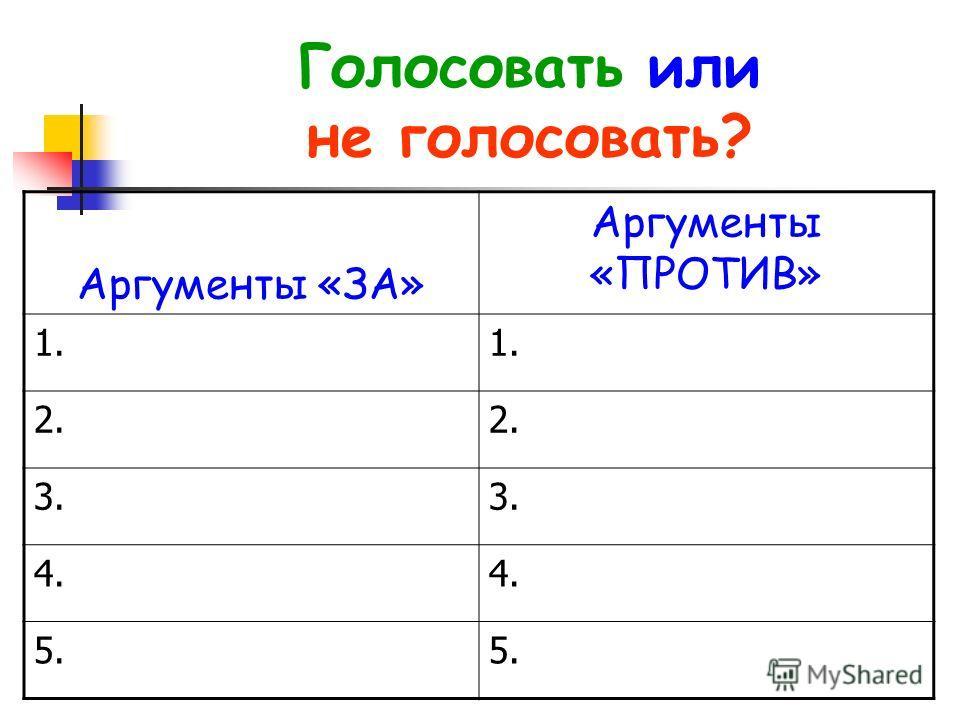 Голосовать или не голосовать? Аргументы «ЗА» Аргументы «ПРОТИВ» 1. 2. 3. 4. 5.