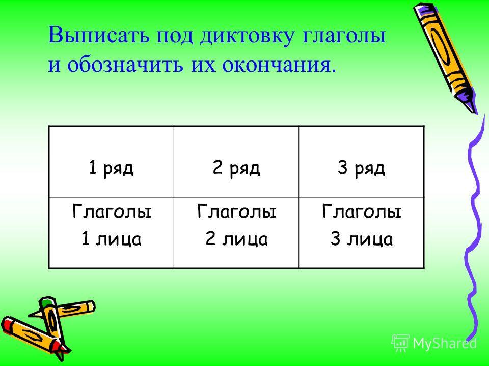 Выписать под диктовку глаголы и обозначить их окончания. 1 ряд2 ряд3 ряд Глаголы 1 лица Глаголы 2 лица Глаголы 3 лица