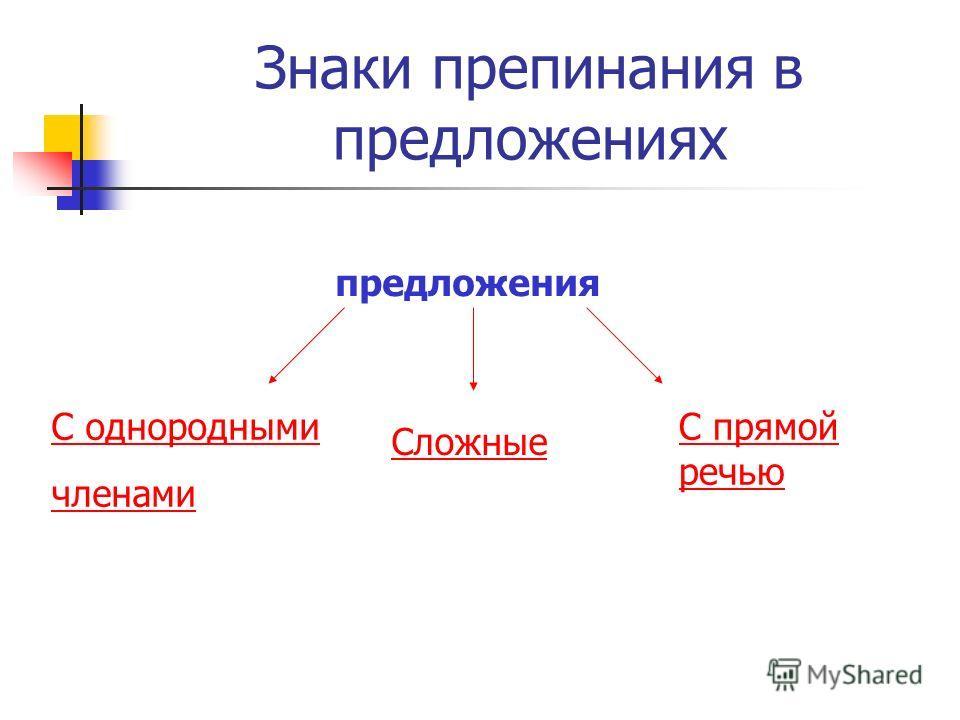 Знаки препинания в предложениях предложения С однородными членами Сложные С прямой речью