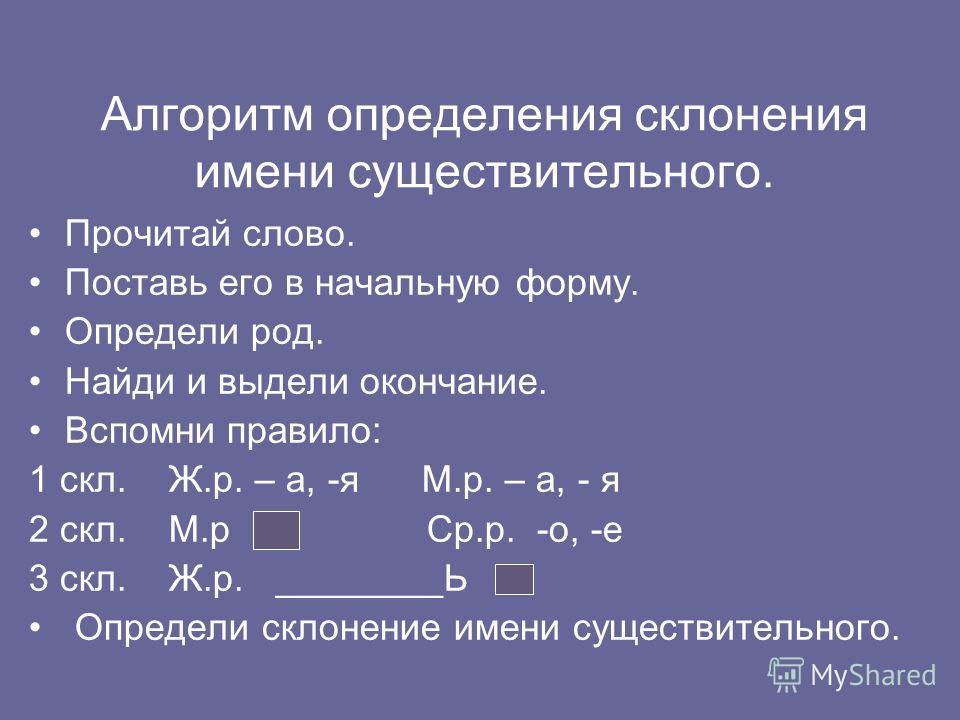 Алгоритм определения склонения имени существительного. Прочитай слово. Поставь его в начальную форму. Определи род. Найди и выдели окончание. Вспомни правило: 1 скл. Ж.р. – а, -я М.р. – а, - я 2 скл. М.р Ср.р. -о, -е 3 скл. Ж.р. ________Ь Определи ск