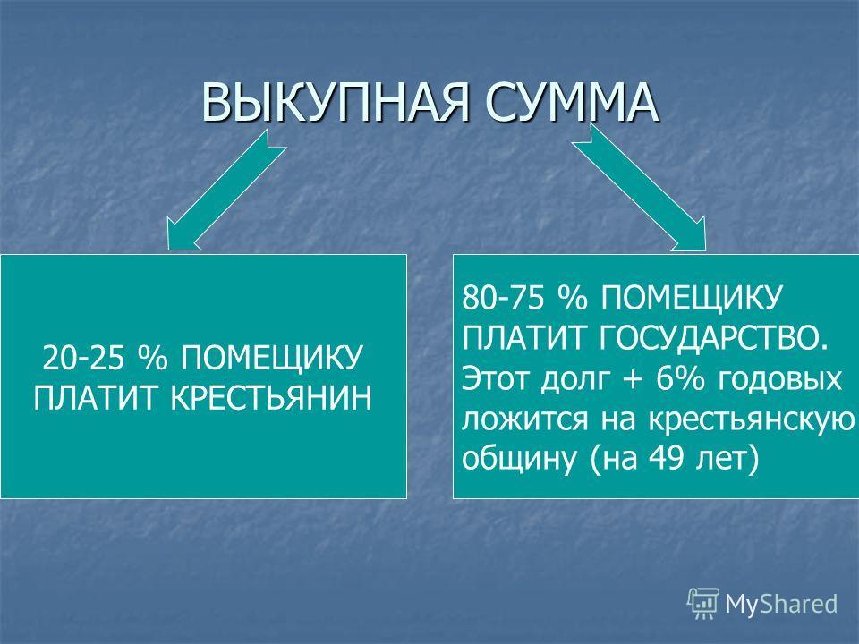 ВЫКУПНАЯ СУММА 20-25 % ПОМЕЩИКУ ПЛАТИТ КРЕСТЬЯНИН 80-75 % ПОМЕЩИКУ ПЛАТИТ ГОСУДАРСТВО. Этот долг + 6% годовых ложится на крестьянскую общину (на 49 лет)