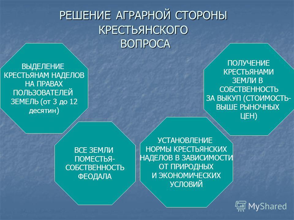 РЕШЕНИЕ АГРАРНОЙ СТОРОНЫ КРЕСТЬЯНСКОГО ВОПРОСА ВЫДЕЛЕНИЕ КРЕСТЬЯНАМ НАДЕЛОВ НА ПРАВАХ ПОЛЬЗОВАТЕЛЕЙ ЗЕМЕЛЬ (от 3 до 12 десятин) ВСЕ ЗЕМЛИ ПОМЕСТЬЯ- СОБСТВЕННОСТЬ ФЕОДАЛА УСТАНОВЛЕНИЕ НОРМЫ КРЕСТЬЯНСКИХ НАДЕЛОВ В ЗАВИСИМОСТИ ОТ ПРИРОДНЫХ И ЭКОНОМИЧЕСК
