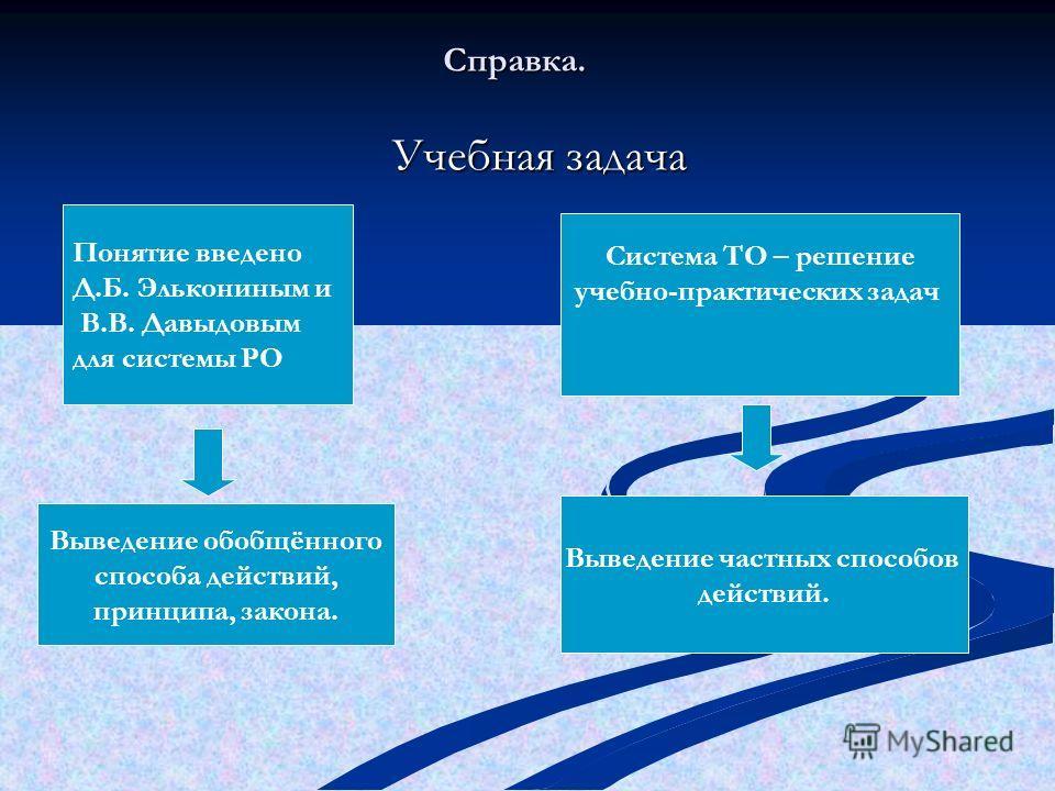 Справка. Учебная задача Учебная задача Понятие введено Д.Б. Элькониным и В.В. Давыдовым для системы РО Система ТО – решение учебно-практических задач Выведение обобщённого способа действий, принципа, закона. Выведение частных способов действий.