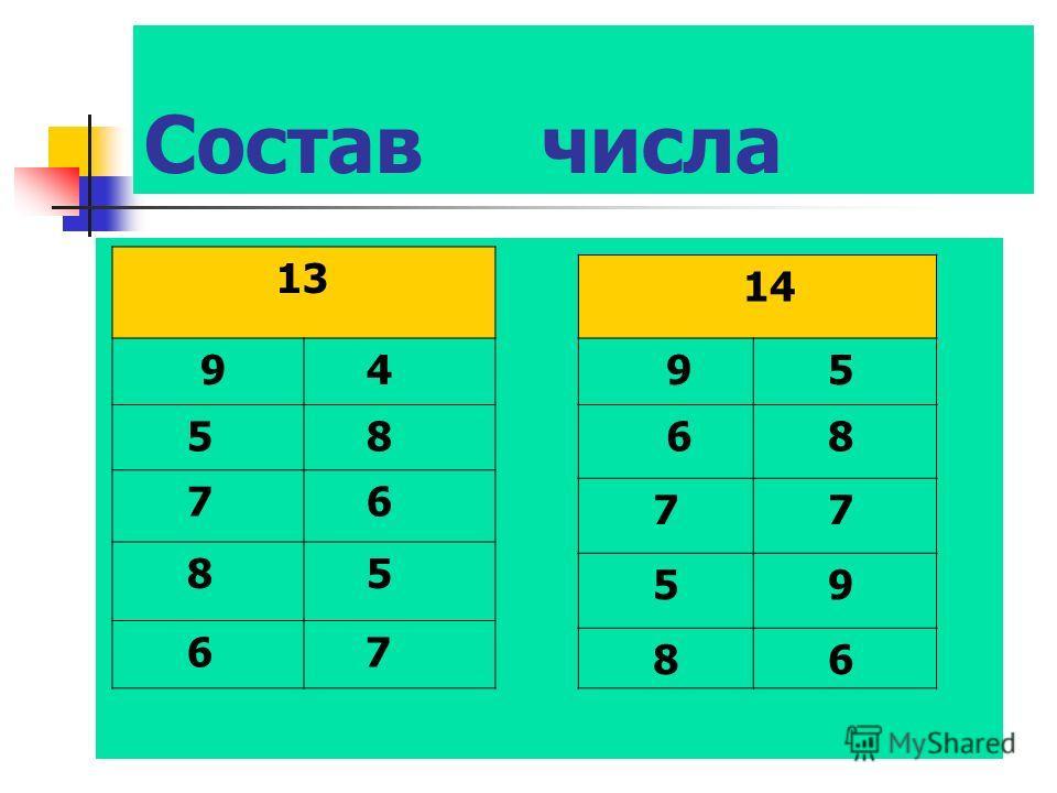 Состав числа I вариант II вариант 13 14
