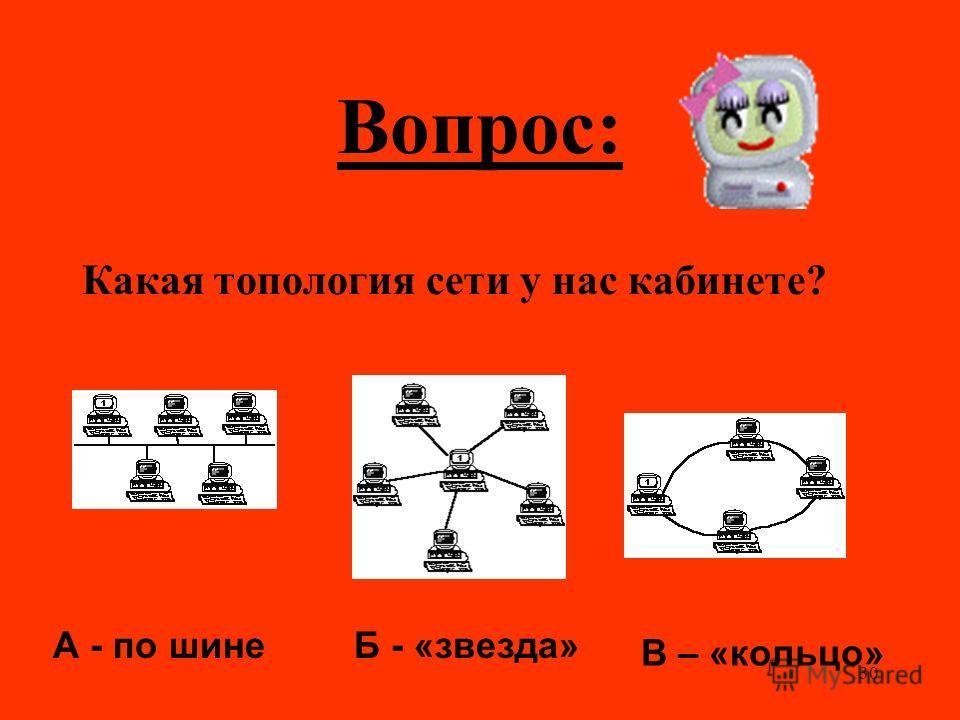 30 Вопрос: Какая топология сети у нас кабинете? А - по шинеБ - «звезда» В – «кольцо»