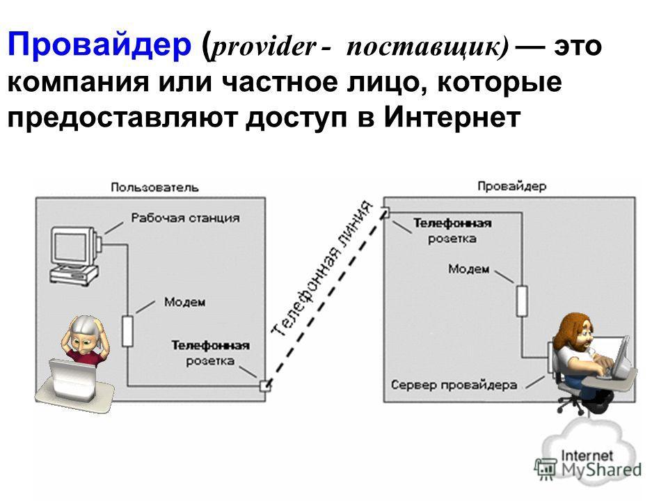 Провайдер ( provider - поставщик) это компания или частное лицо, которые предоставляют доступ в Интернет