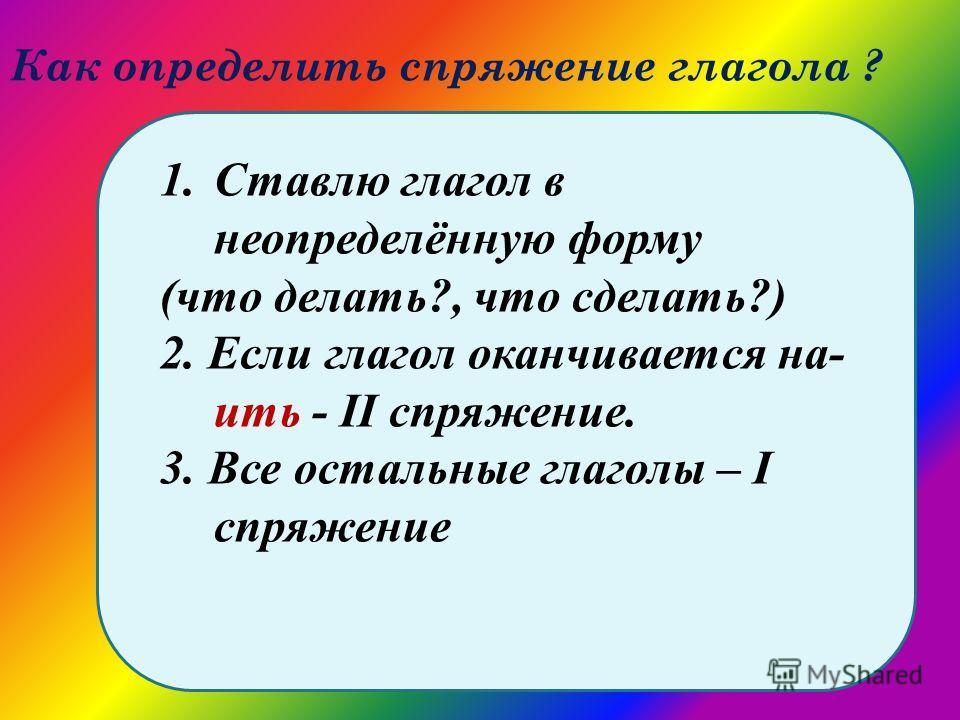 1.Ставлю глагол в неопределённую форму (что делать?, что сделать?) 2. Если глагол оканчивается на- ить - II спряжение. 3. Все остальные глаголы – I спряжение Как определить спряжение глагола ?