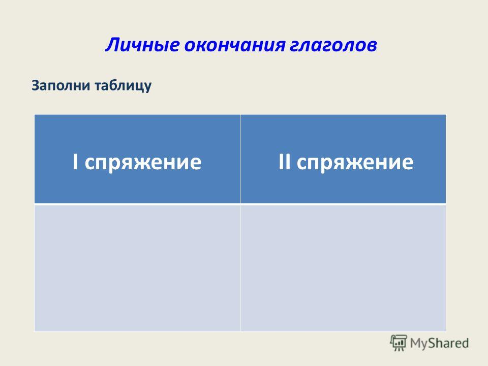 Личные окончания глаголов Заполни таблицу І спряжение ІІ спряжение