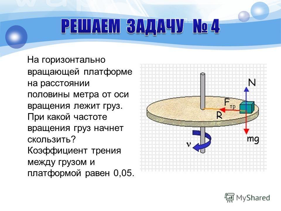 На горизонтально вращающей платформе на расстоянии половины метра от оси вращения лежит груз. При какой частоте вращения груз начнет скользить? Коэффициент трения между грузом и платформой равен 0,05.