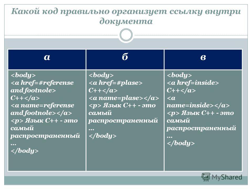 Какой код правильно организует ссылку внутри документа абв C++ Язык С++ - это самый распространенный … C++ Язык С++ - это самый распространенный … C++ Язык С++ - это самый распространенный …