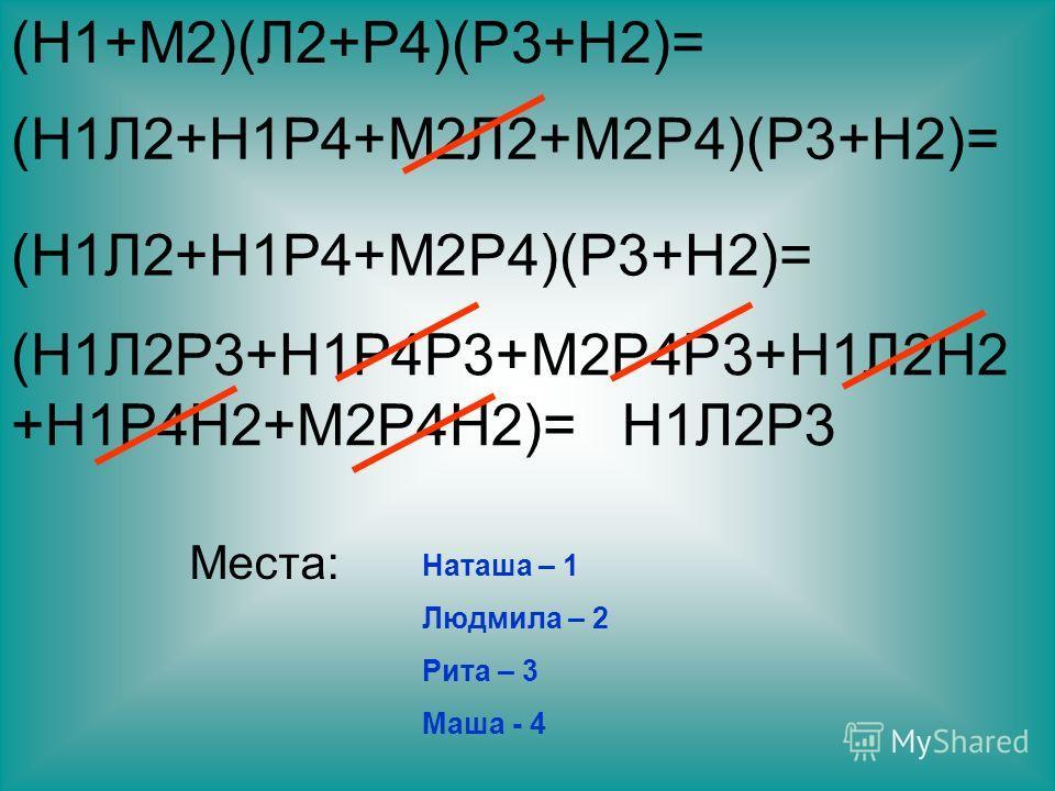 (Н1Л2+Н1Р4+М2Л2+М2Р4)(Р3+Н2)= (Н1Л2+Н1Р4+М2Р4)(Р3+Н2)= (Н1Л2Р3+Н1Р4Р3+М2Р4Р3+Н1Л2Н2 +Н1Р4Н2+М2Р4Н2)=Н1Л2Р3 Места: Наташа – 1 Людмила – 2 Рита – 3 Маша - 4