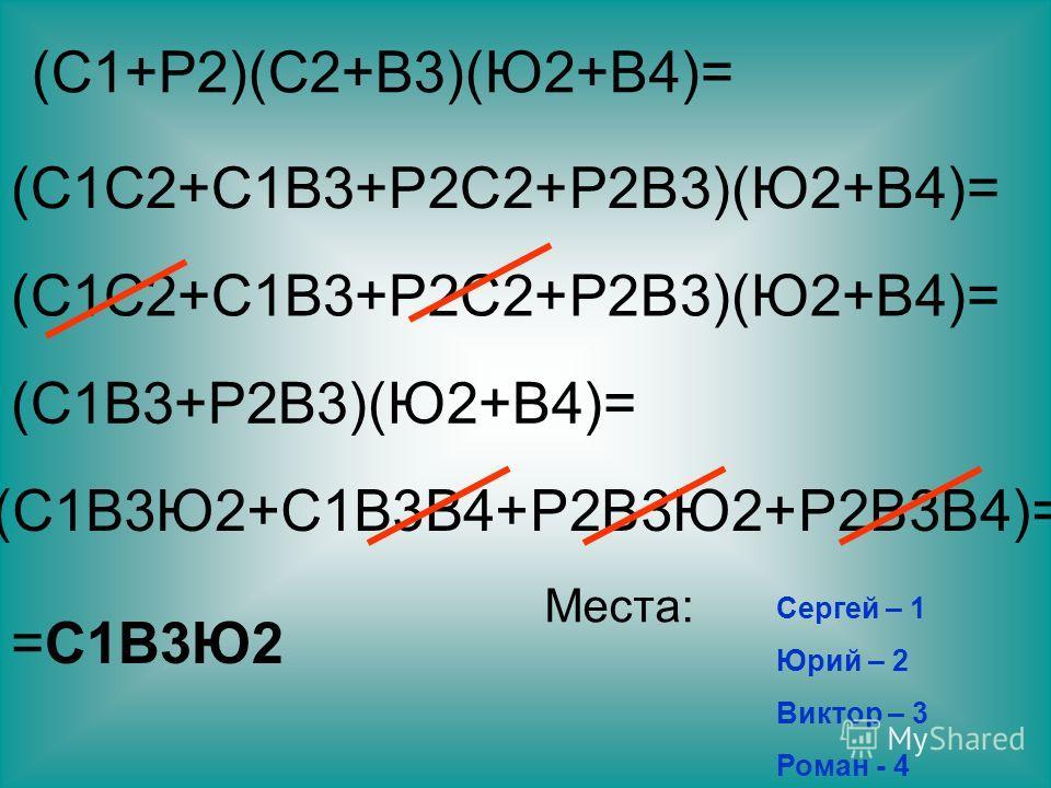 (С1+Р2)(С2+В3)(Ю2+В4)= (С1С2+С1В3+Р2С2+Р2В3)(Ю2+В4)= (С1С2+С1В3+Р2С2+Р2В3)(Ю2+В4)= (С1В3+Р2В3)(Ю2+В4)= (С1В3Ю2+С1В3В4+Р2В3Ю2+Р2В3В4)= =С1В3Ю2 Места: Сергей – 1 Юрий – 2 Виктор – 3 Роман - 4