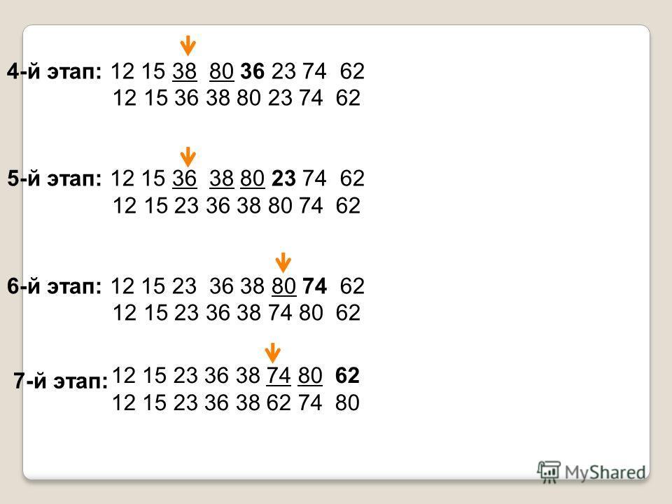 4-й этап: 12 15 38 80 36 23 74 62 12 15 36 38 80 23 74 62 5-й этап: 12 15 36 38 80 23 74 62 12 15 23 36 38 80 74 62 6-й этап: 12 15 23 36 38 80 74 62 12 15 23 36 38 74 80 62 7-й этап: 12 15 23 36 38 74 80 62 12 15 23 36 38 62 74 80