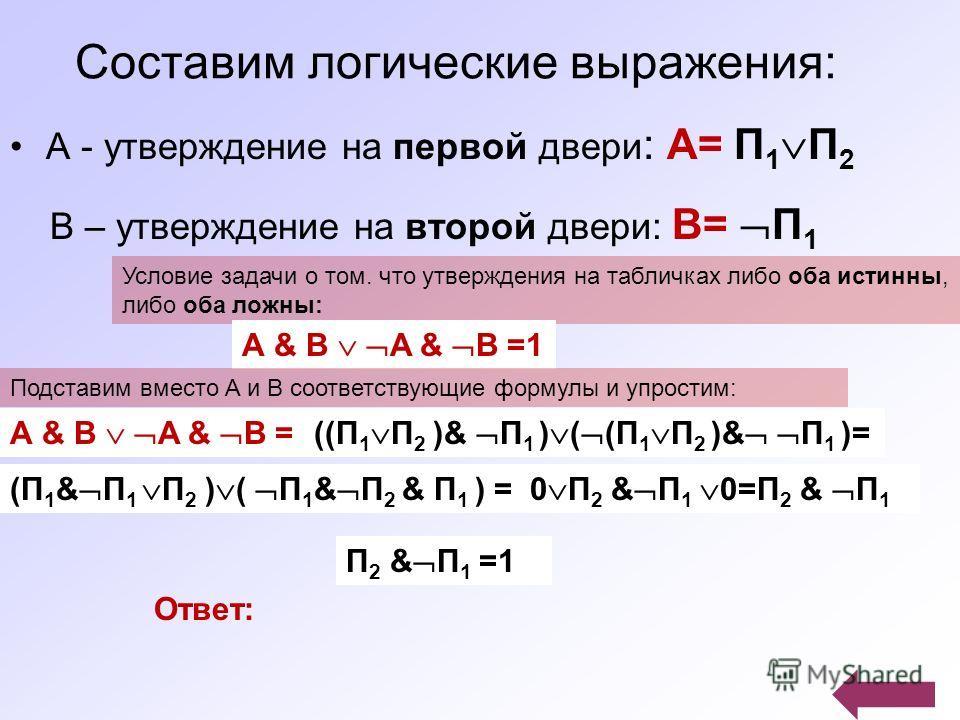 Составим логические выражения: А - утверждение на первой двери : А= П 1 П 2 В – утверждение на второй двери: B= П 1 Условие задачи о том. что утверждения на табличках либо оба истинны, либо оба ложны: А & B A & B =1 Подставим вместо А и В соответству