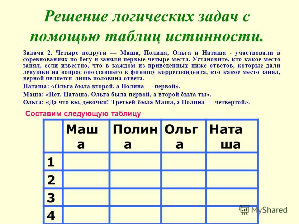 Решение логических задач с помощью таблиц истинности. Задача 2. Четыре подруги Маша, Полина, Ольга и Наташа - участвовали в соревнованиях по бегу и заняли первые четыре места. Установите, кто какое место занял, если известно, что в каждом из приведен