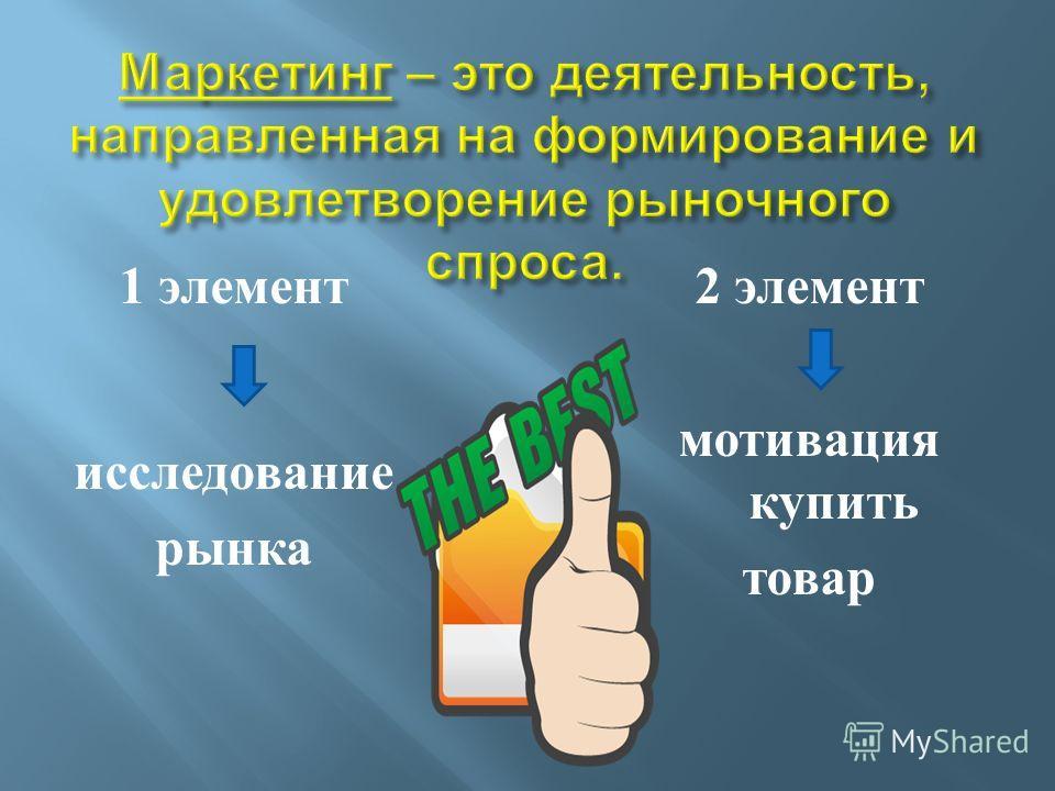 1 элемент исследование рынка 2 элемент мотивация купить товар