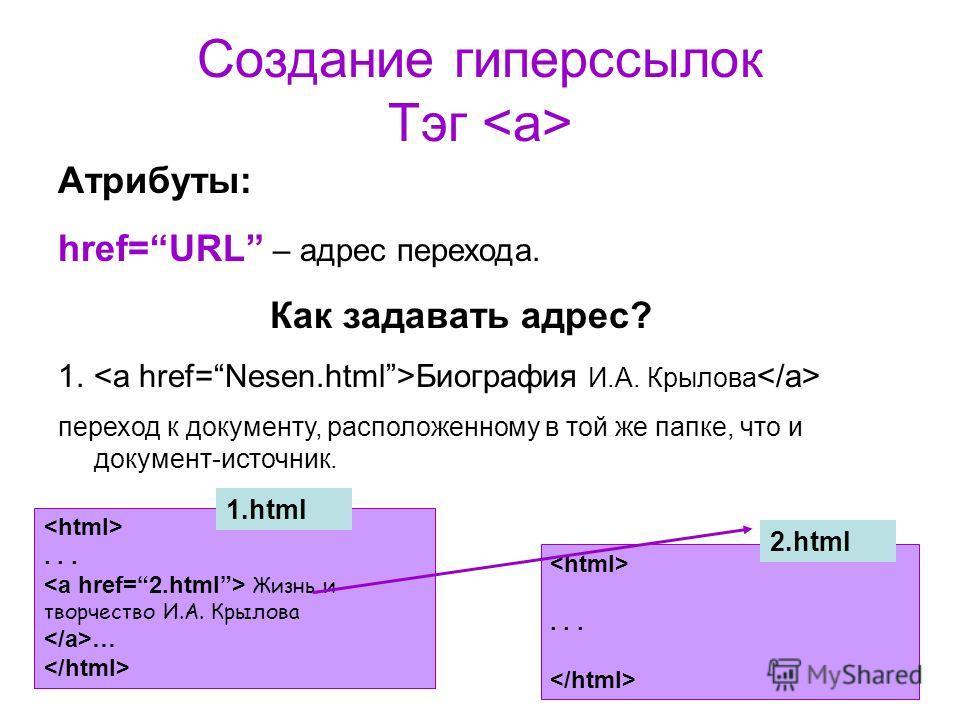 Создание гиперссылок Тэг Атрибуты: href=URL – адрес перехода. Как задавать адрес? 1. Биография И.А. Крылова переход к документу, расположенному в той же папке, что и документ-источник.... Жизнь и творчество И.А. Крылова …... 2.html 1.html