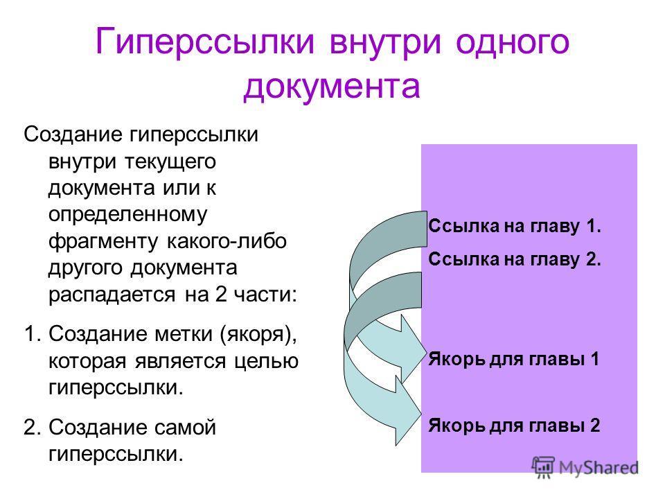Создание гиперссылки внутри текущего документа или к определенному фрагменту какого-либо другого документа распадается на 2 части: 1.Создание метки (якоря), которая является целью гиперссылки. 2.Создание самой гиперссылки. Гиперссылки внутри одного д