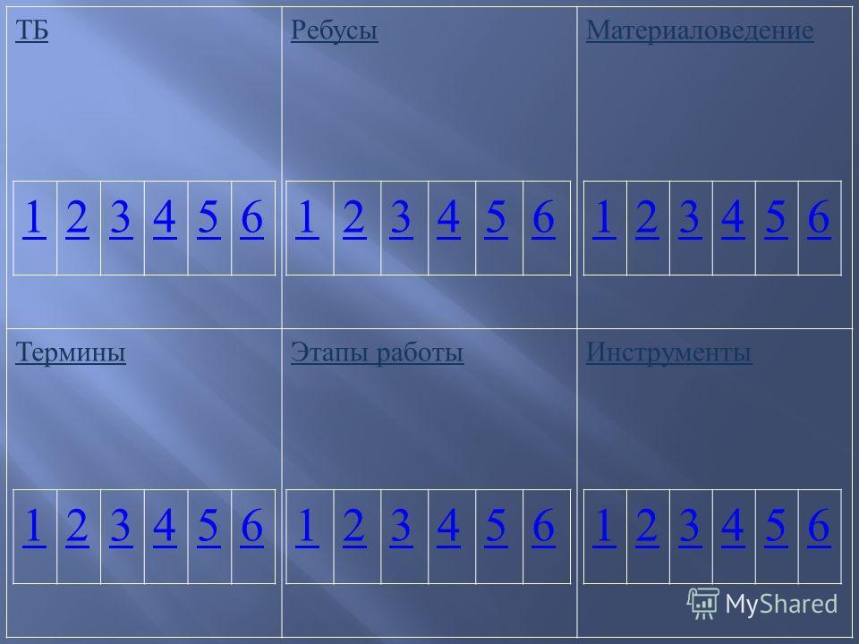 ТБРебусыМатериаловедение ТерминыЭтапы работыИнструменты 123456123456 123456123456123456 123456