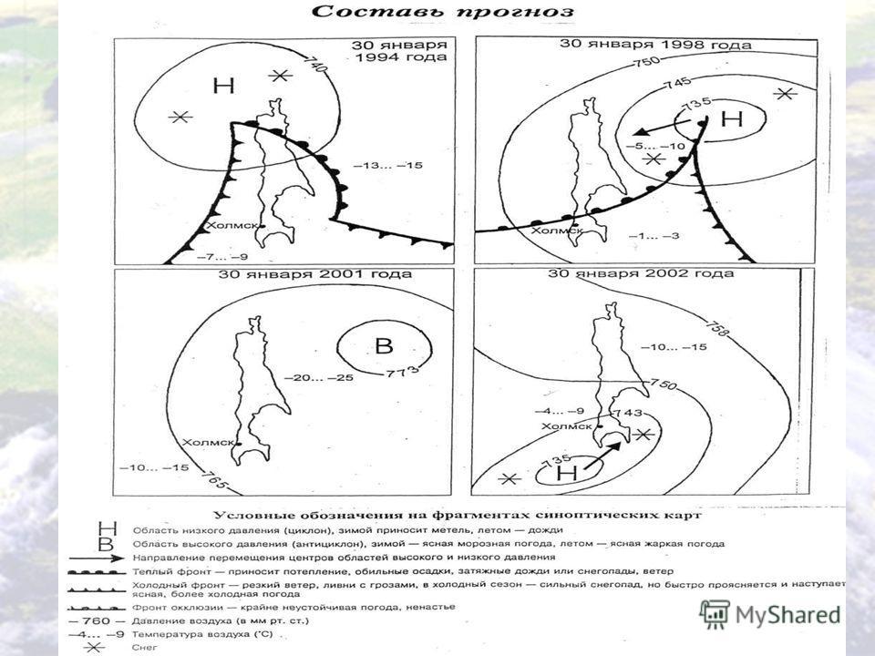 ПРАКТИКА Циклоны и антициклоны Признаки для сравнения ЦиклонАнтициклонСравните циклоны и антициклоны. Заполните таблицу 1Вертикальное движение воздуха Восходящие потокиНисходящие потоки Восходящие потоки 2Общее направление ветра От краёв к центруОт ц