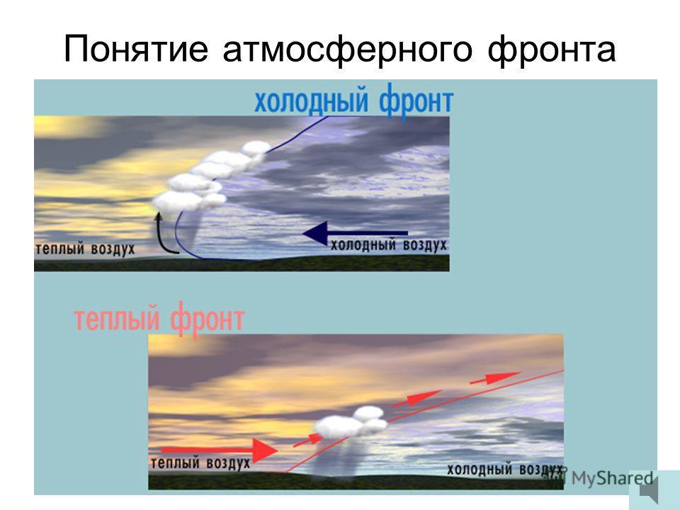 Климатообразующие факторы