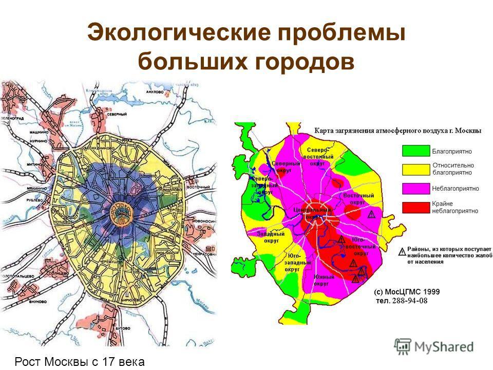 Экологические проблемы больших городов Рост Москвы с 17 века