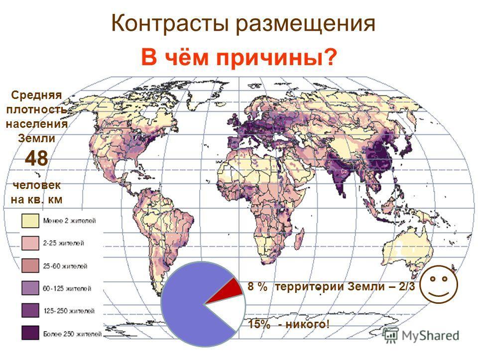 Контрасты размещения Средняя плотность населения Земли 48 человек на кв. км 8 % территории Земли – 2/3 15% - никого! В чём причины?