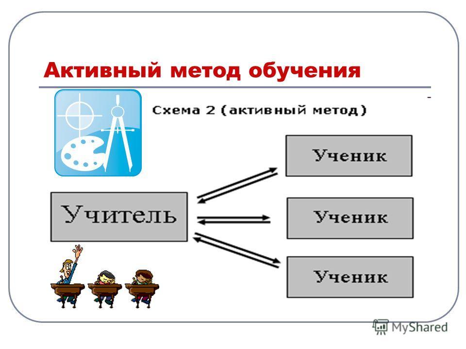 Активный метод обучения