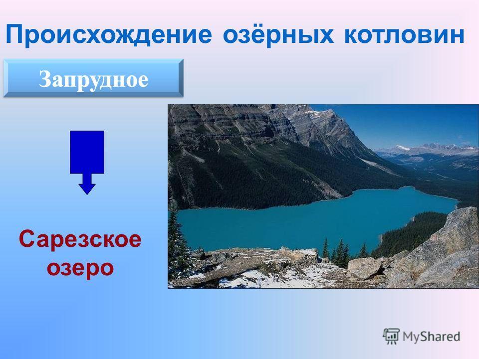 Происхождение озёрных котловин Сарезское озеро