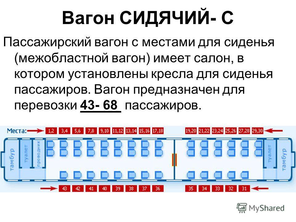 Вагон СИДЯЧИЙ- С Пассажирский