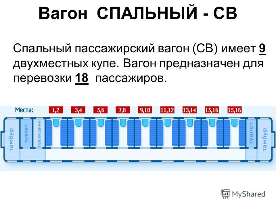 Вагон СПАЛЬНЫЙ - СВ Спальный пассажирский вагон (СВ) имеет 9 двухместных купе. Вагон предназначен для перевозки 18 пассажиров.
